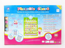 New product educational toy learning Arabic and French children learning charts with 2 colors