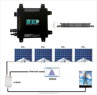 egate monitor Lets Plug &Play home power micro inverter grid tie with MPPT