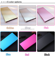 Power Bank, Vinsic 20000mAh Ultra Slim Power Bank, 10 Times for iPhone 5/5S, Dual USB Port 2.1a & 1a External Mobile Battery