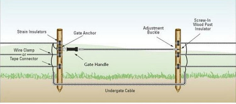 Fence-gate-and-Fittings_08