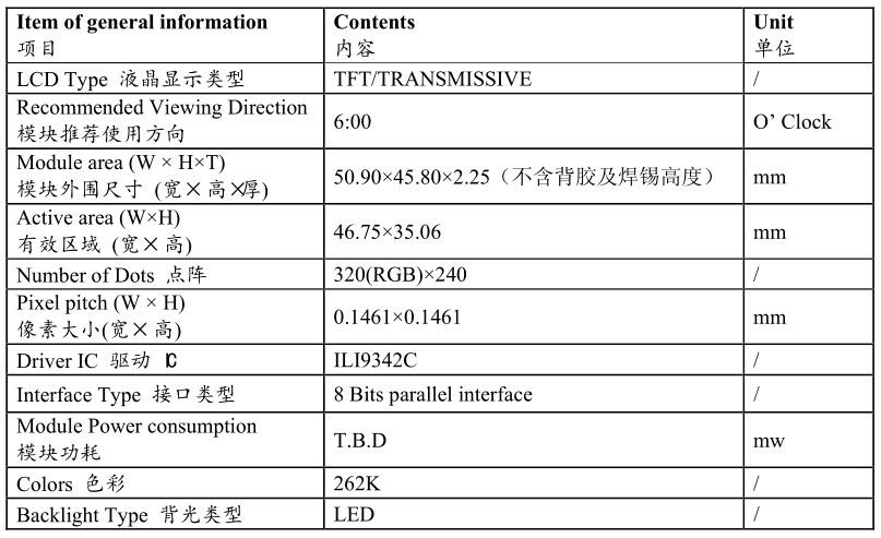 HT320023A Parameters.jpg