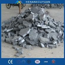 Hot Sale China Pig Iron/Ferrosilicon Manufacturer