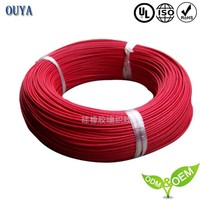 Different types of the cable wires with for electrical usage