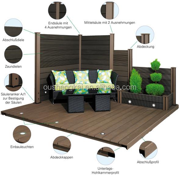 fano_terrassenbodenpreisliste_wpc_sichtschutz
