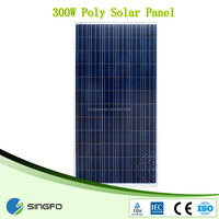 36V 260w 270w 280w 300w super fine indurial use poly stocks solar panel made from China with wholesale