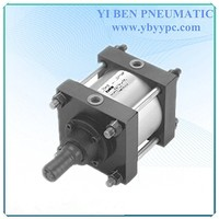 CA1 Actuator Adjustable stroke working double acting pneumatic cylinder