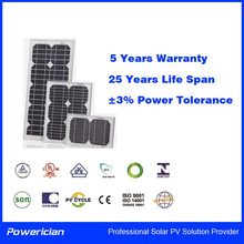 Powerician Mono Solar Panels Monocrystalline Silicon PV Panel 40Wp For 12V Home System Power