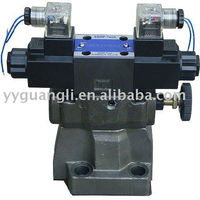 Yuken Series Hydraulic Valves Low Noise Type Solenoid Controlled Relief Valves S-BSG-03/06/10,-51/51/51