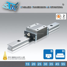 STAF Non-Caged Linear Guides for Machine Tools