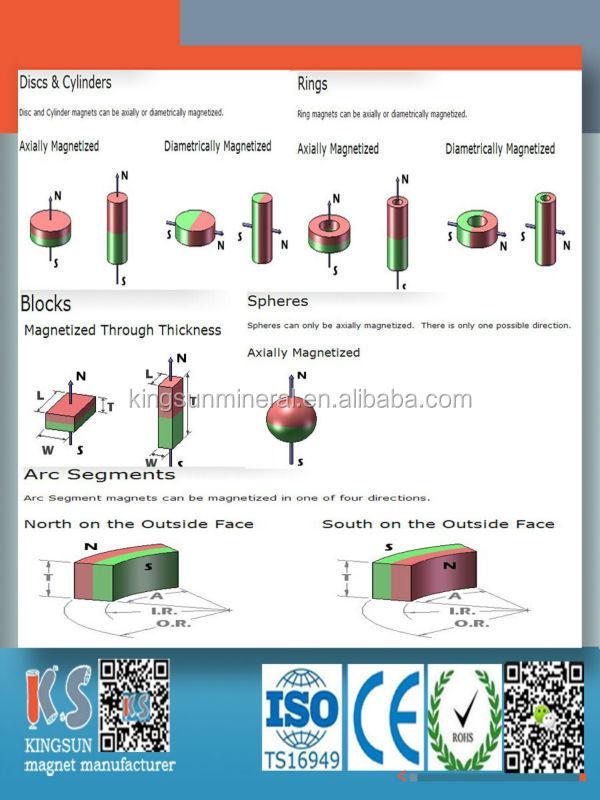 Magnetic Generator Neodymium Permanent Magnet Industrial Magnet