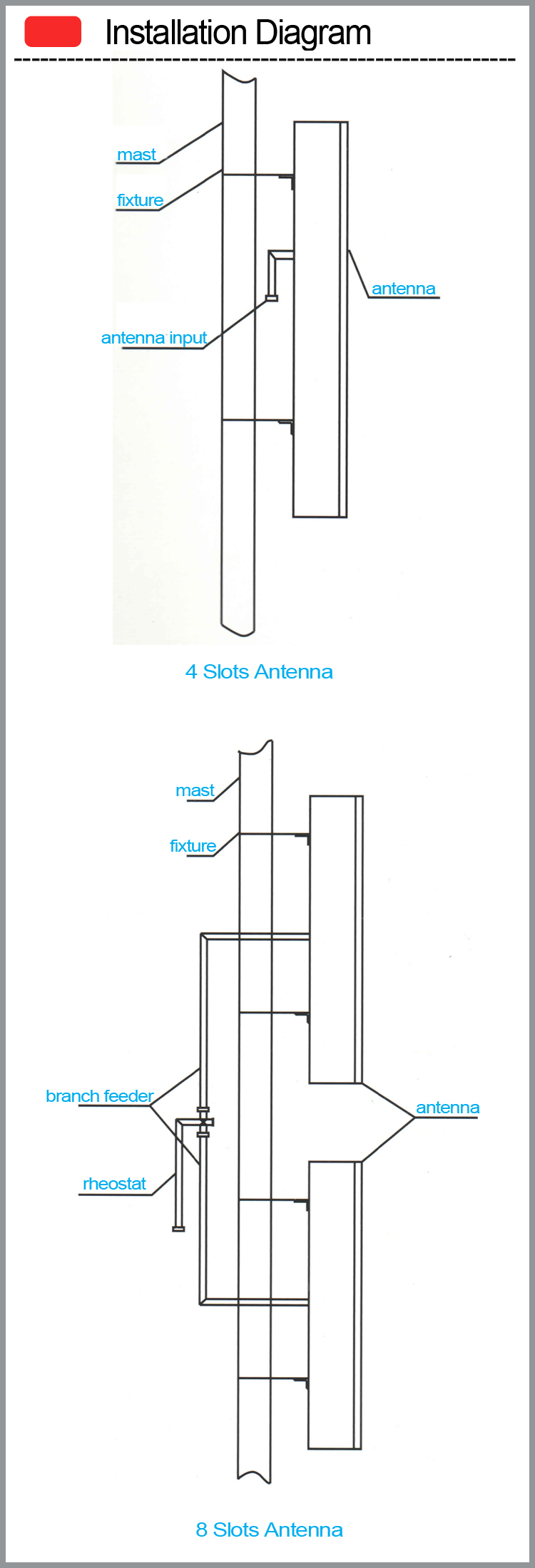 Fm Slot Antenna Online Casino Jobs Ireland 8 Bay Wiring Diagram We Removed A Tv Low Band Batwing Array From This Large Mast And Mounted Uhf Antennas 3