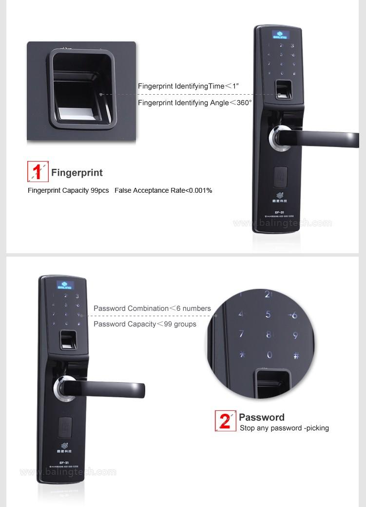 multifonctionnel num rique sans cl serrure de porte biom trique serrure de porte d 39 empreinte. Black Bedroom Furniture Sets. Home Design Ideas