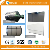 China Supplier Mild Steel Black Annealed Cold Rolled Steel Coil
