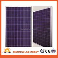 solar panel 240w for iPhone and iPad directly under the sunshine