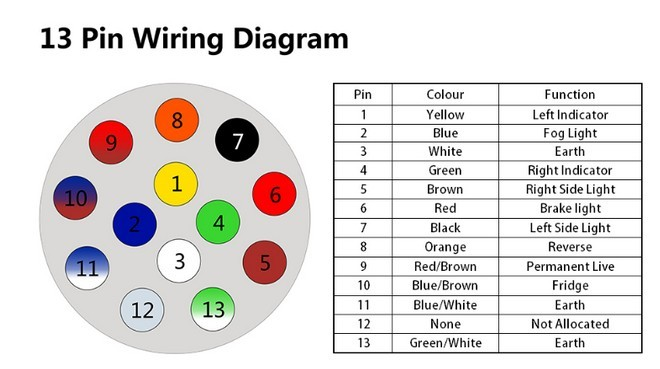 Traeger Thermostat Schematic further Briggs And Stratton 18 Hp Intek Wiring Diagram additionally Large Round in addition True additionally Automatic Inverter And Mains Supply Changeover Circuit. on rv plug wiring diagram