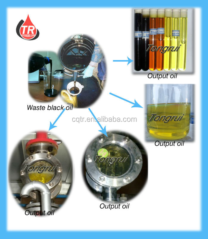 Car engine oil recycling machine for Used motor oil recycling equipment