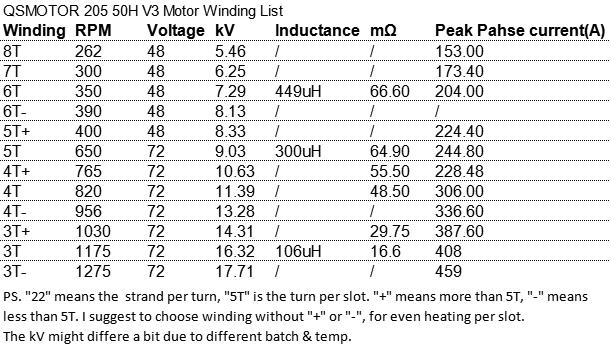 Вопрос про повышение напряжения ради максимальной скорости