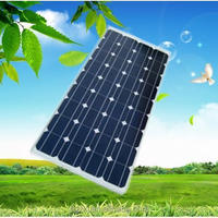 Solar Module Photovaltaic PV panel 300wp solar panel from Chinese factory under low price per watt