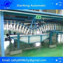 XF small latex glove making machine production line