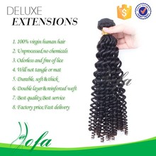 Xuchang beauty suppliers wholesale pure indian remy virgin human hair weft