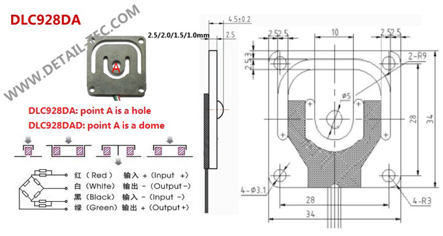 dlc928da flat and thin mini load cell  view load cell  detail product details from hunan detail
