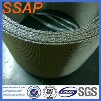 Stainless Steel Auto Band Filter Screen/reverse dutch wire cloth