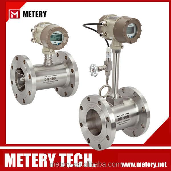 turbineflow meter