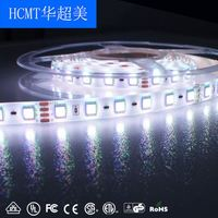 HCMT sales agents wanted led tv led smd rgb led strip ip68 led strip