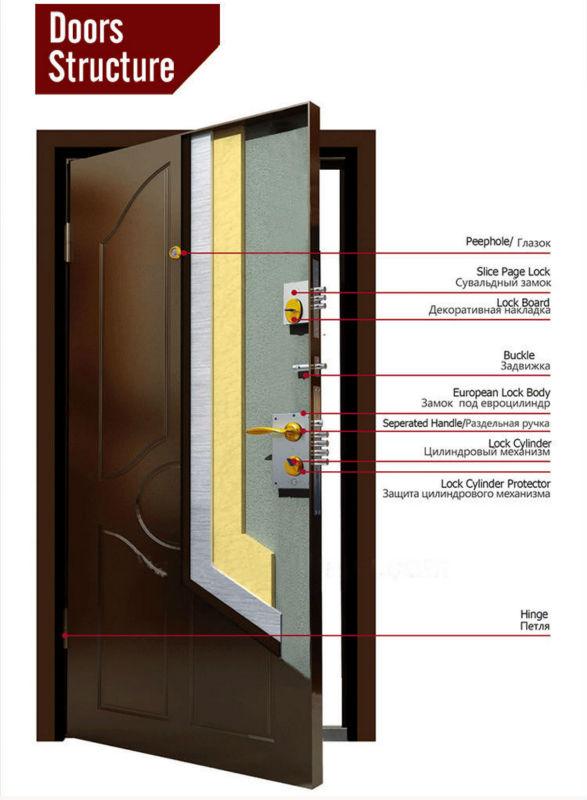 russia steel mdf door.jpg