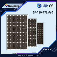 Factory price Small Size Mono Solar Panel for Africa