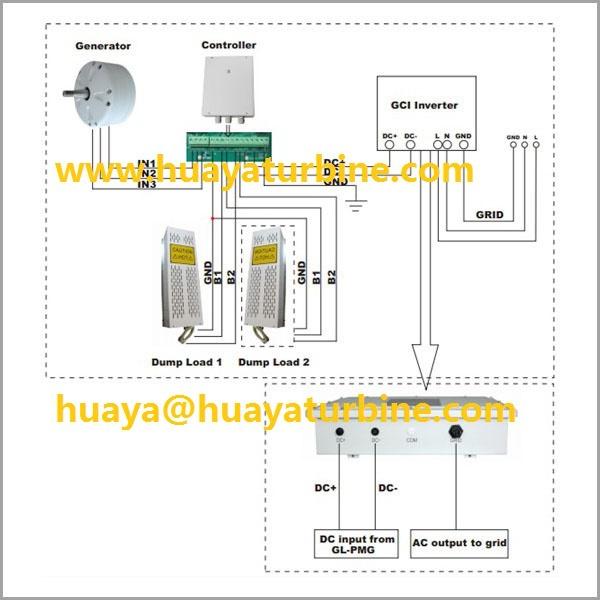 2kw Solar Wind System  2000w Mini Wind Power Generator 24v