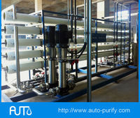 RO System Drinking Water Treatment Companies