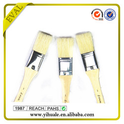 Best paint brush for latex paint