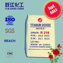 tio2 rutile in paints and plastic industry zirconia coated titanium dioxide white inorganic powder