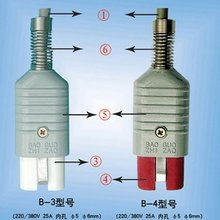 25A power plug( plugs, electric plug)/ common electrical materials