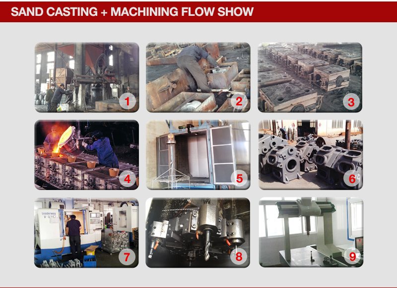 OEM GG20 resin sand cast iron casting used on engine for car