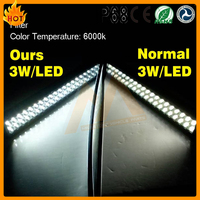Car parts hot sell competitive price IP68 6000K 29 inch 126w used emergency light bars