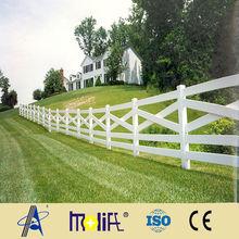 Zhejiang AFOL plastic garden fence panels