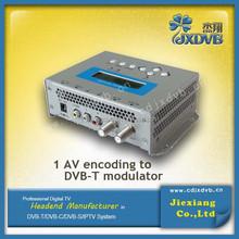 Chengdu Best digital modulador rf av a modulador rf
