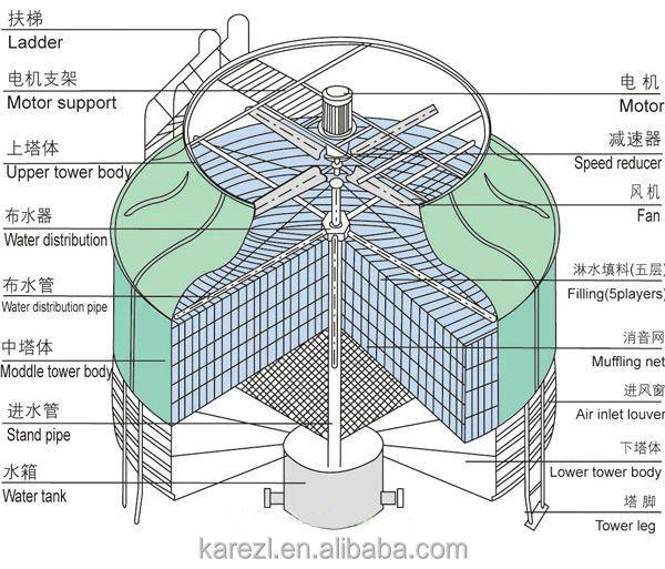 natural draft cooling tower pdf