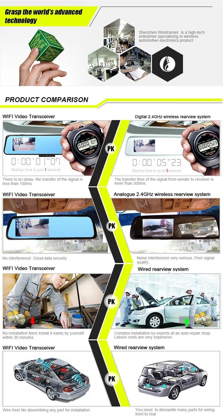 Nova fácil de instalar 4.3 polegada Dual Lens Video Recorder Cam traço espelho retrovisor Car Camera 1080 P HD um segundo de carro de inicialização de DVR