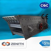 Multilayer screens other mining machinery