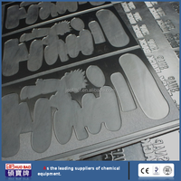 Best price 500*1000mm magnesium metal plate sheet of China Supplier