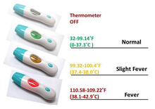 LCD Multifunctional 8 in 1 Heat Indicator Baby Adult Ear Forehead Ambient Temperature Meter IR Infrared Digital Thermometer