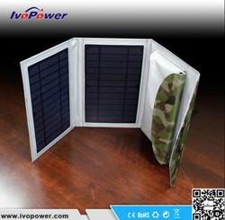 Ivopower 2015 the latest product solar panel charger with best price per watt solar panels in india