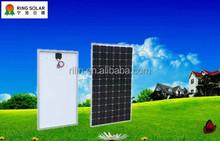 High efficiency 18V 215W mono flexible solar panel made by Chinese Zhejiang Ningbo Ring Electronics Co.,Ltd