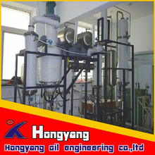 biodiesel production plant for sale