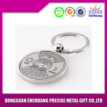 Quality hot-sale novelty sounds metal keychain