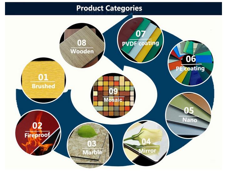 Высококачественные алюминиевые композитные панели acp/acm цена на заводе