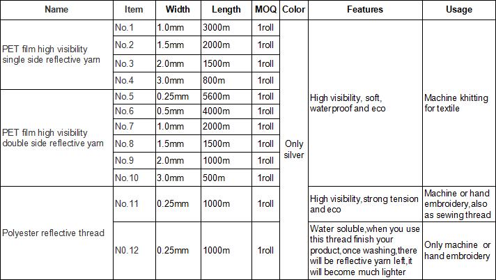 Экологичные двойными бортами полиэстер 0.5 мм светоотражающие трикотажной пряжи для ткани